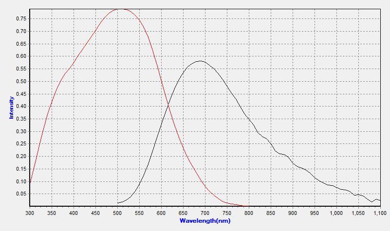 太阳能电池检测_太阳能电池测试