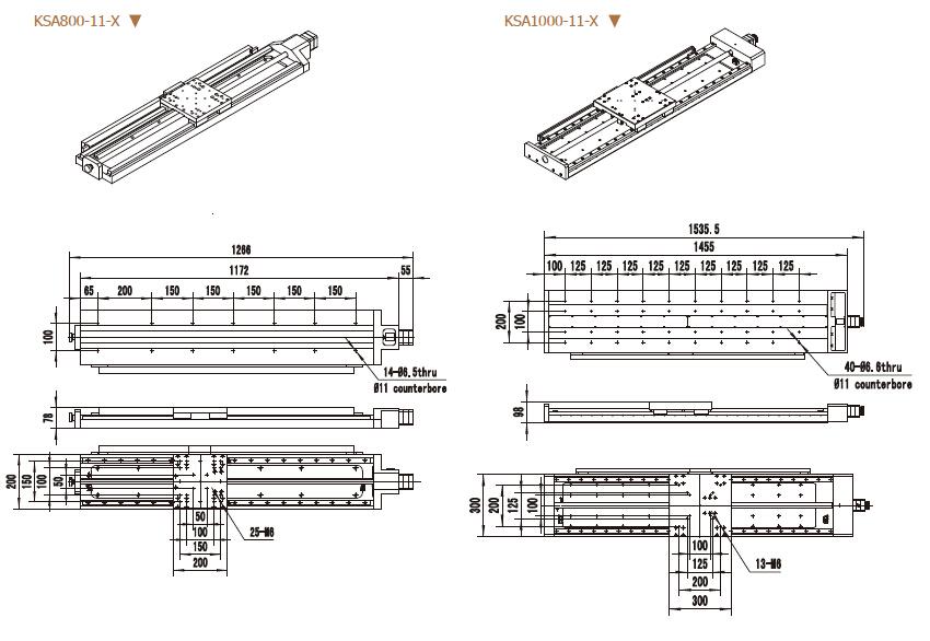 说明: KSAxxx-11/12-X 系列是卓立汉光生产的高精密电动平移台,其中-11系列采用优质铝合金底板,-12 系列采用钢制底板,用户可根据具体应用灵活选择,如:组维使用或真空中使用时,推荐选用钢制-12 系列产品。 该系列产品采用外置进口光栅尺,配合卓立MC600 系列控制器,闭环分辨率为1μm,该系列电移台其它关键技术指标也达到国际水平。如:每200mm 行程范围内直线度、平行度小于12μm,俯仰小于20″、偏摆小于25″。KSAxxx-11/12-X 系列产