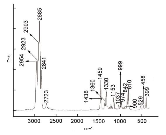 薄膜的检验方法主要有红外光谱法,小角x射线散射法,差示扫描量热法,x